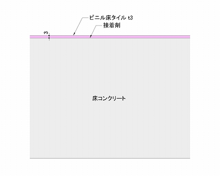ビニル床タイルの納まり(コンクリート下地)