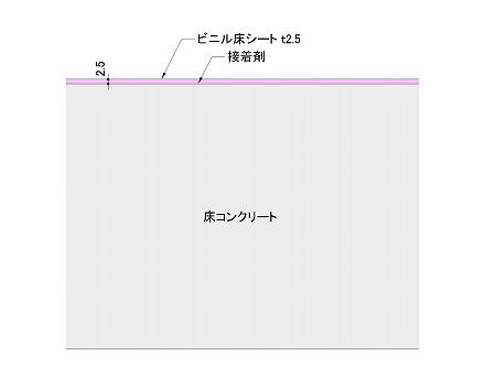 床塩ビシートの基本断面図