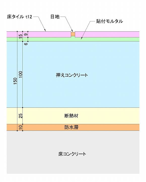 アスファルト防水の納まり図