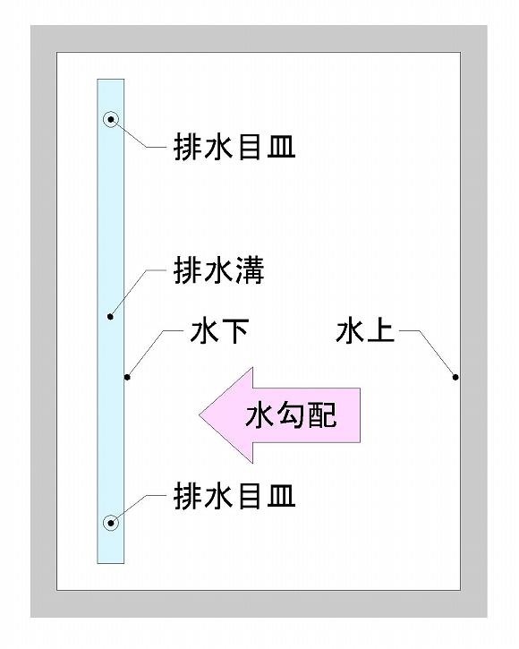 水回りの平面図例