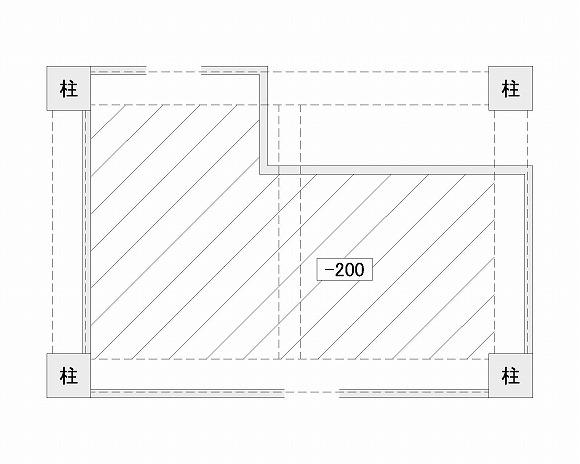 構造図での表現例