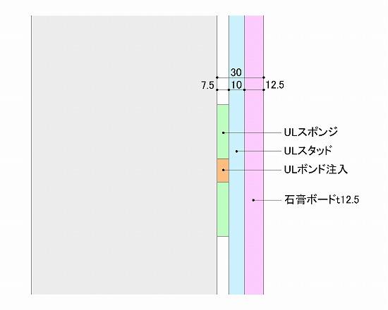 UL工法の一般納まり図