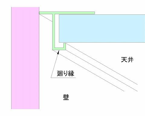 廻り縁のイメージ