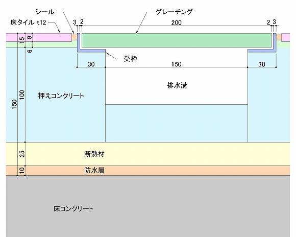 排水溝の一般断面図