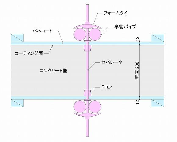 型枠の一般的な納まり図