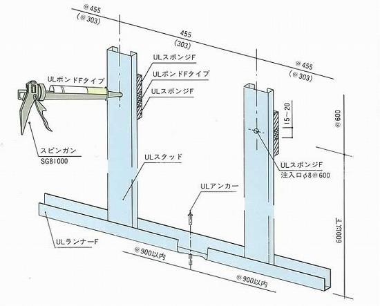 UL工法の概略図
