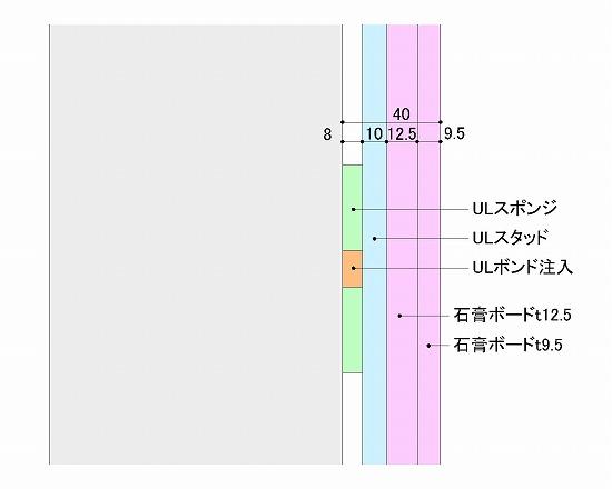 UL工法の一般納まり図(2枚張り)